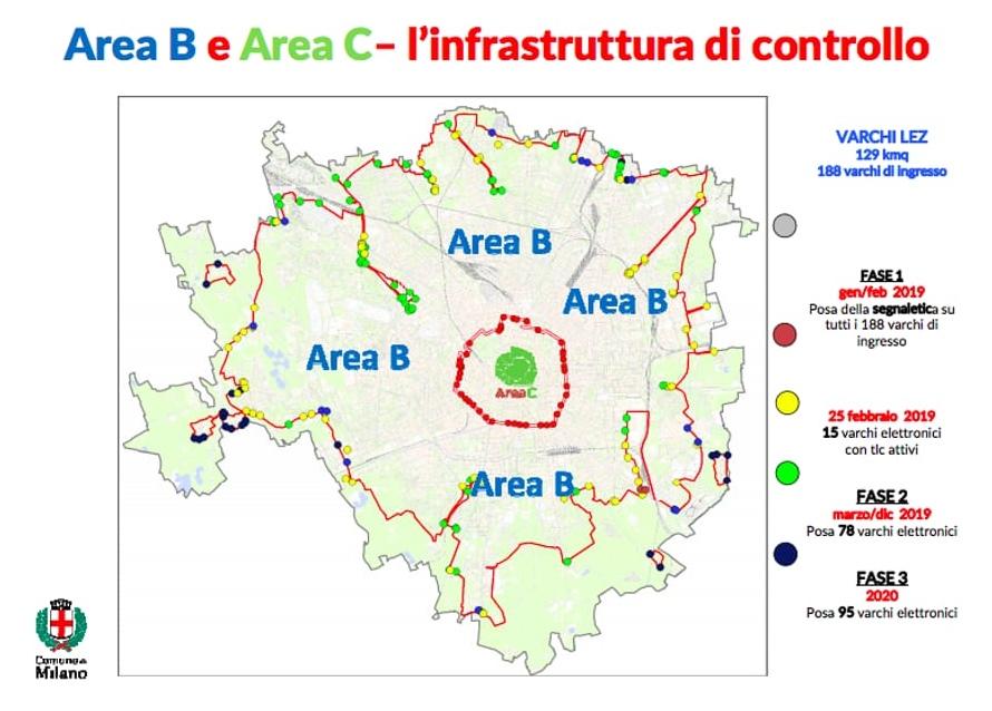 Area B e Area C - l'infrastruttura di controllo